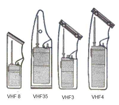 ewa-marine VHF Serie